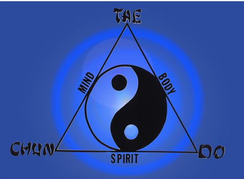 Tae Chun Do : Mind Body Spirit